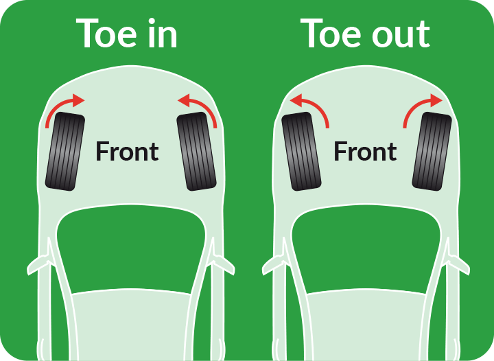 Toe in, Toe Out Diagram