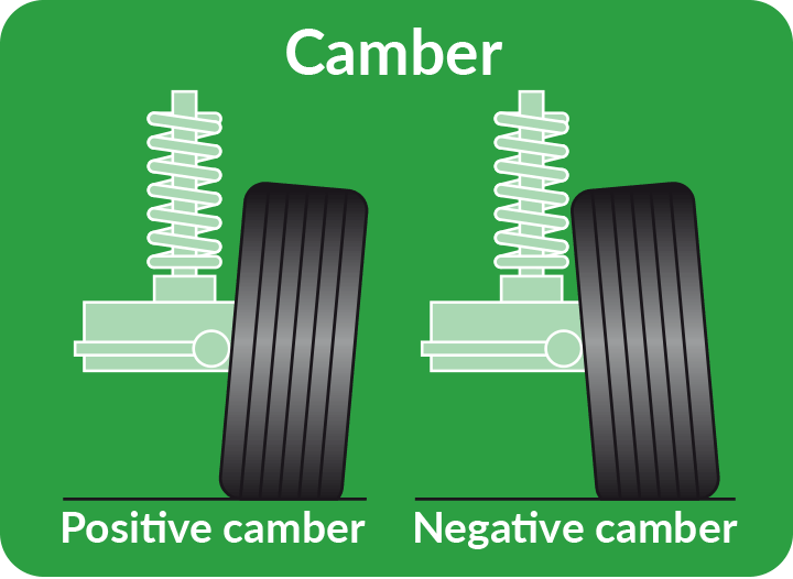 Car wheel alignment explained | Align My Wheels